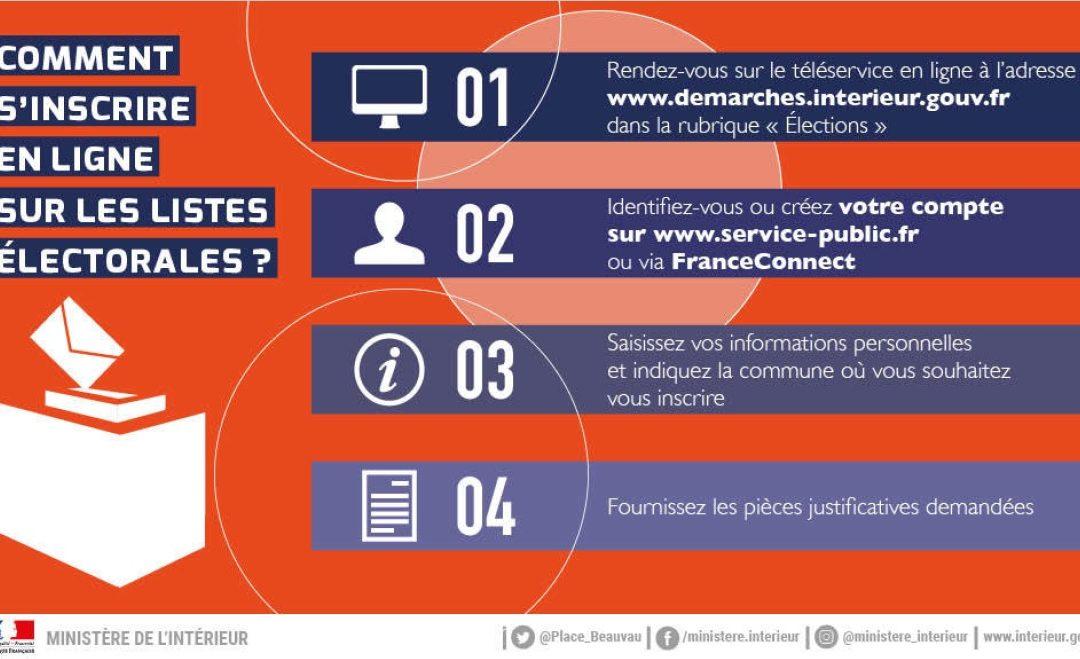 Inscription sur liste électorale