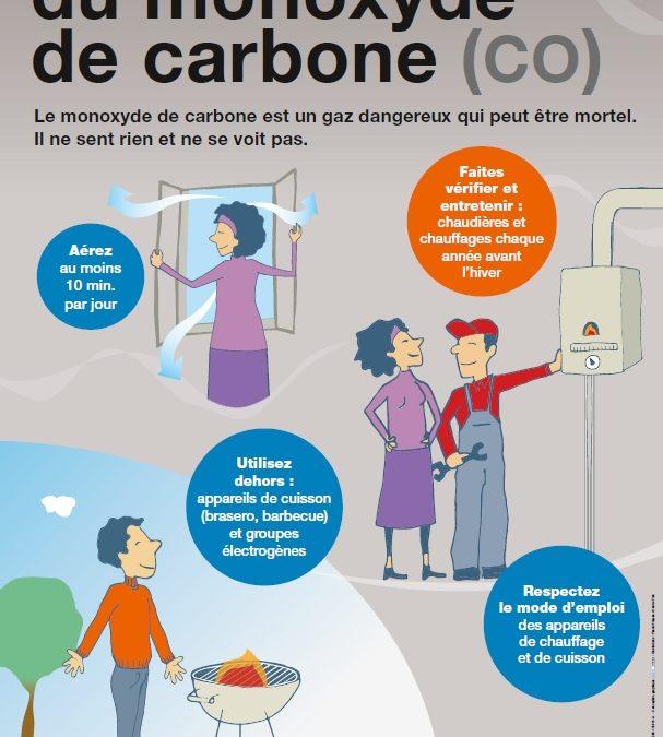 Intoxications au Monoxyde de Carbone (CO)